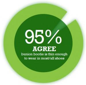 Bunion Treatments Infographic